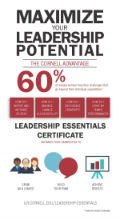leadership essentials certificate, leadership development, cornell leadership